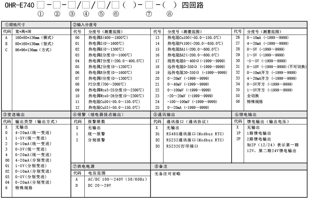 E740选型.jpg
