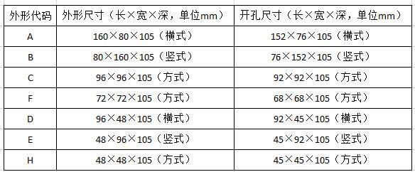 A-H外形尺寸.jpg